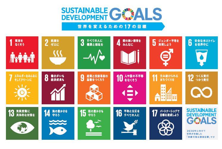 国連で制定された持続可能な開発目標17項目